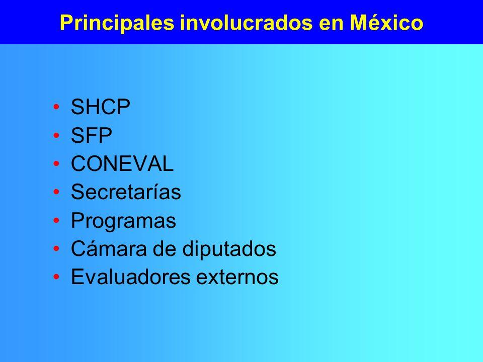 Principales involucrados en México SHCP SFP CONEVAL Secretarías Programas Cámara de diputados Evaluadores externos