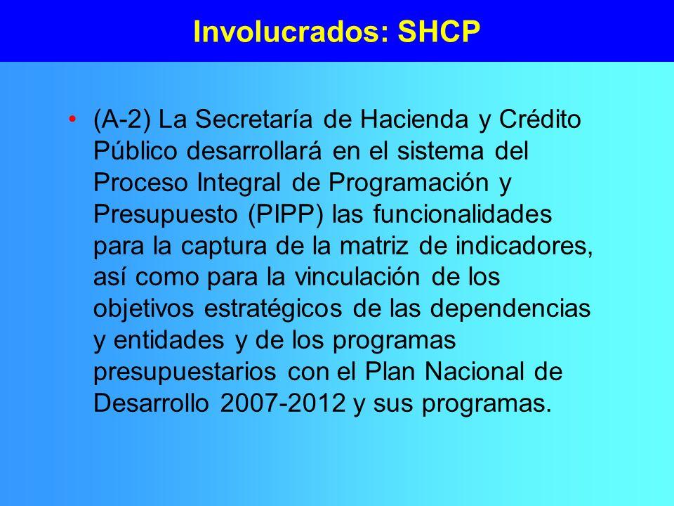 Involucrados: SHCP (A-2) La Secretaría de Hacienda y Crédito Público desarrollará en el sistema del Proceso Integral de Programación y Presupuesto (PI