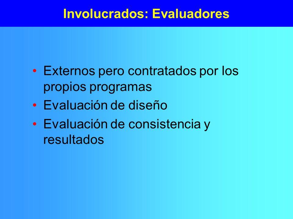 Involucrados: Evaluadores Externos pero contratados por los propios programas Evaluación de diseño Evaluación de consistencia y resultados