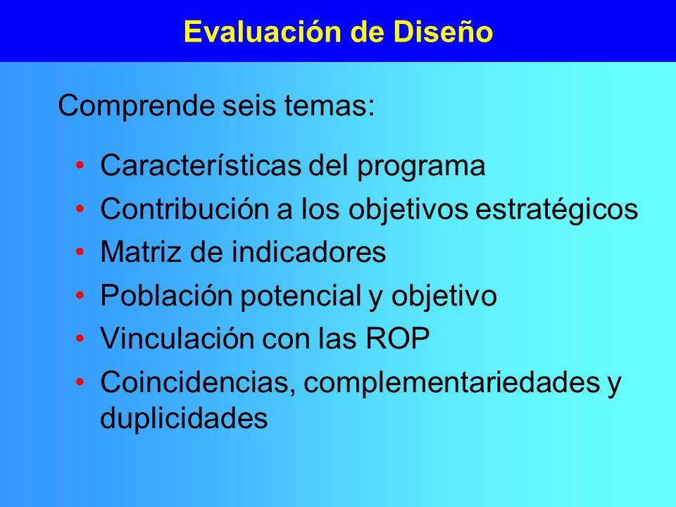 Evaluación de Diseño Características del programa Contribución a los objetivos estratégicos Matriz de indicadores Población potencial y objetivo Vincu