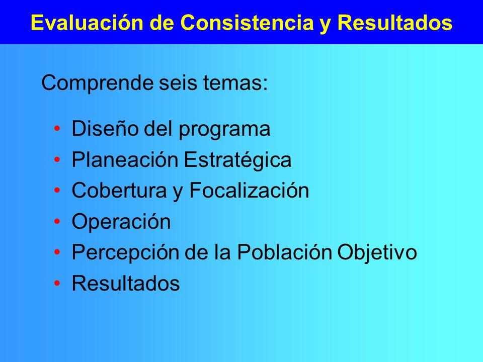 Evaluación de Consistencia y Resultados Diseño del programa Planeación Estratégica Cobertura y Focalización Operación Percepción de la Población Objet