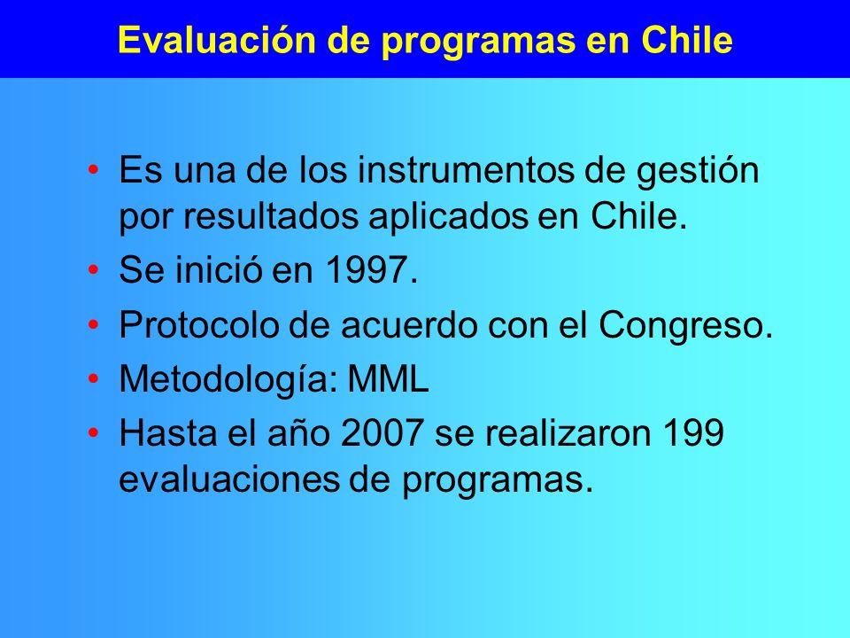 Evaluación de programas en Chile Es una de los instrumentos de gestión por resultados aplicados en Chile. Se inició en 1997. Protocolo de acuerdo con