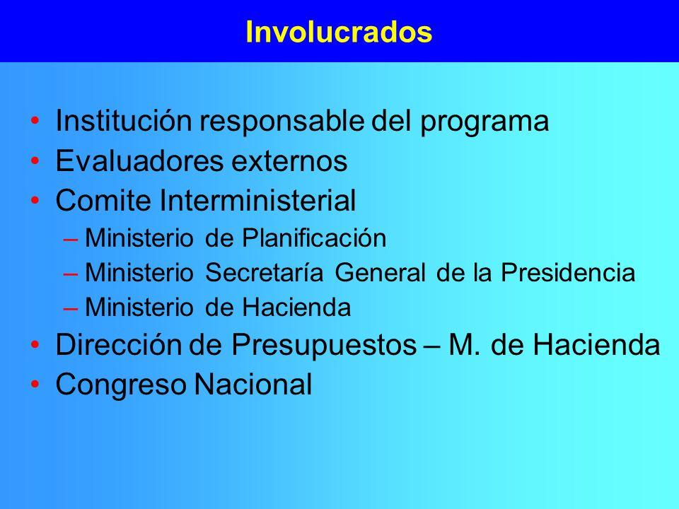 Involucrados Institución responsable del programa Evaluadores externos Comite Interministerial –Ministerio de Planificación –Ministerio Secretaría Gen