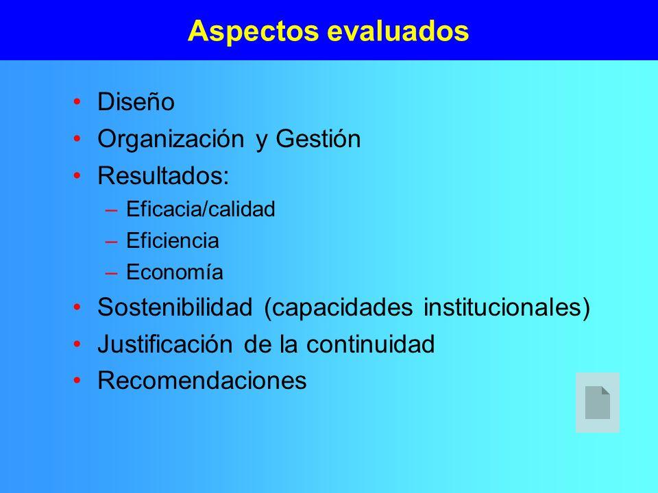 Aspectos evaluados Diseño Organización y Gestión Resultados: –Eficacia/calidad –Eficiencia –Economía Sostenibilidad (capacidades institucionales) Just