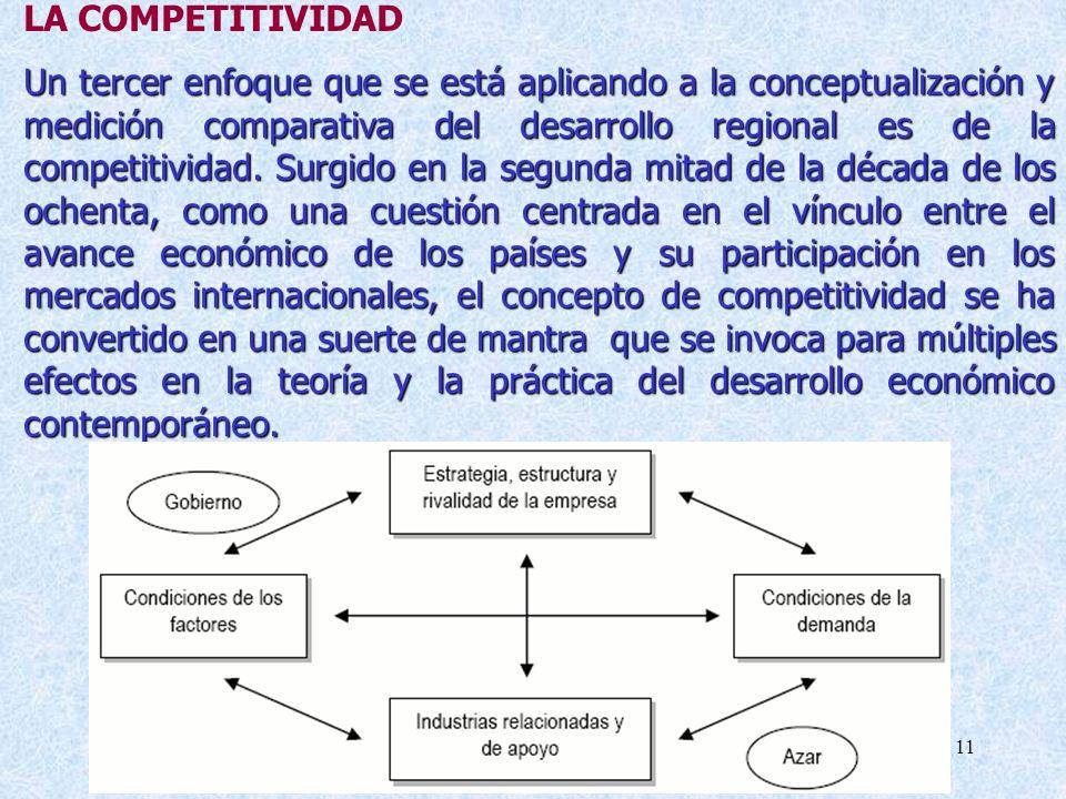11 LA COMPETITIVIDAD Un tercer enfoque que se está aplicando a la conceptualización y medición comparativa del desarrollo regional es de la competitividad.