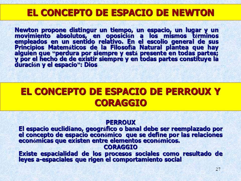 27 Newton propone distingur un tiempo, un espacio, un lugar y un movimiento absolutos, en oposici ó n a los mismos t é rminos empleados en un sentido relativo.