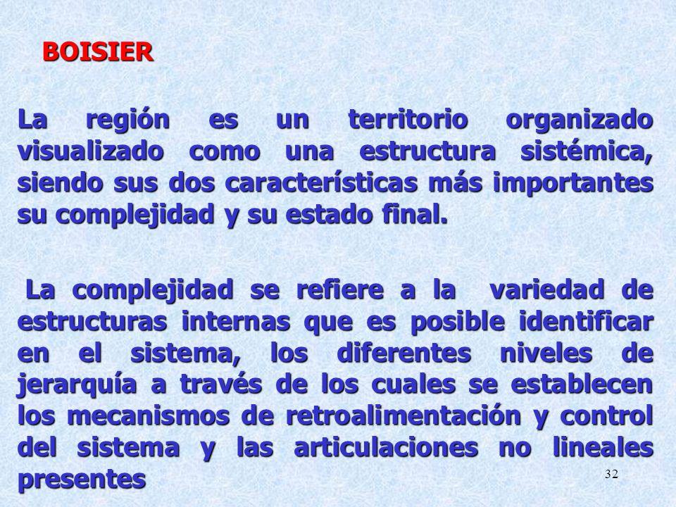 32 BOISIER La región es un territorio organizado visualizado como una estructura sistémica, siendo sus dos características más importantes su complejidad y su estado final.