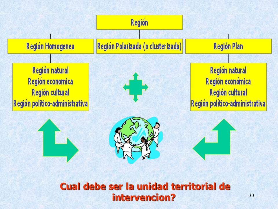 33 Cual debe ser la unidad territorial de intervencion.