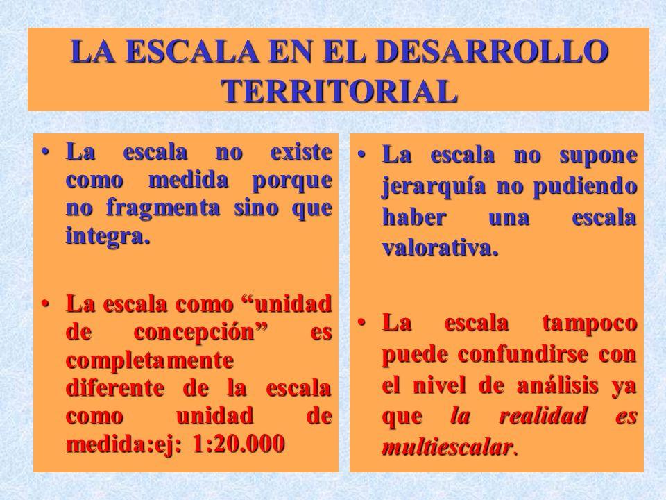 35 LA ESCALA EN EL DESARROLLO TERRITORIAL La escala no existe como medida porque no fragmenta sino que integra.La escala no existe como medida porque no fragmenta sino que integra.