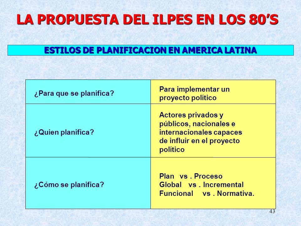 43 ESTILOS DE PLANIFICACION EN AMERICA LATINA ¿Para que se planifica.