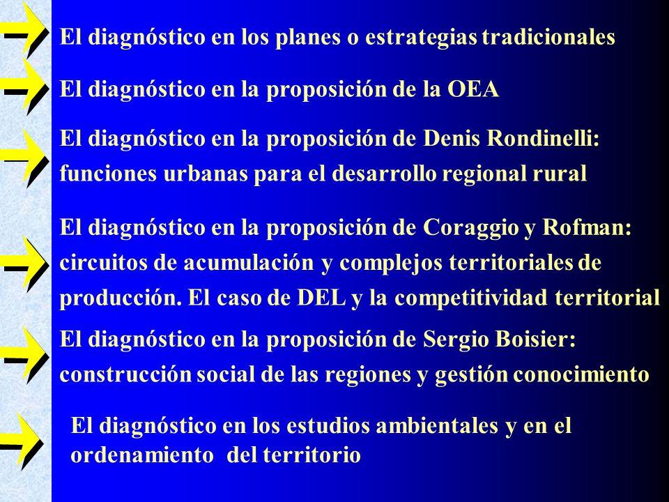 47 El diagnóstico en los planes o estrategias tradicionales El diagnóstico en la proposición de la OEA El diagnóstico en la proposición de Denis Rondinelli: funciones urbanas para el desarrollo regional rural El diagnóstico en la proposición de Coraggio y Rofman: circuitos de acumulación y complejos territoriales de producción.