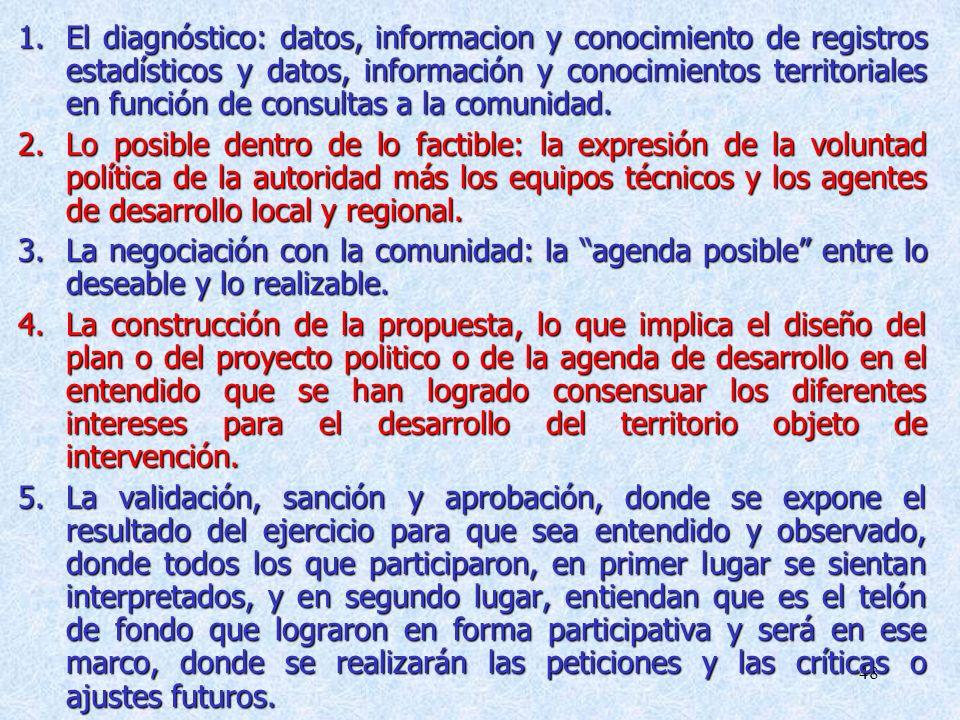 48 1.El diagnóstico: datos, informacion y conocimiento de registros estadísticos y datos, información y conocimientos territoriales en función de consultas a la comunidad.