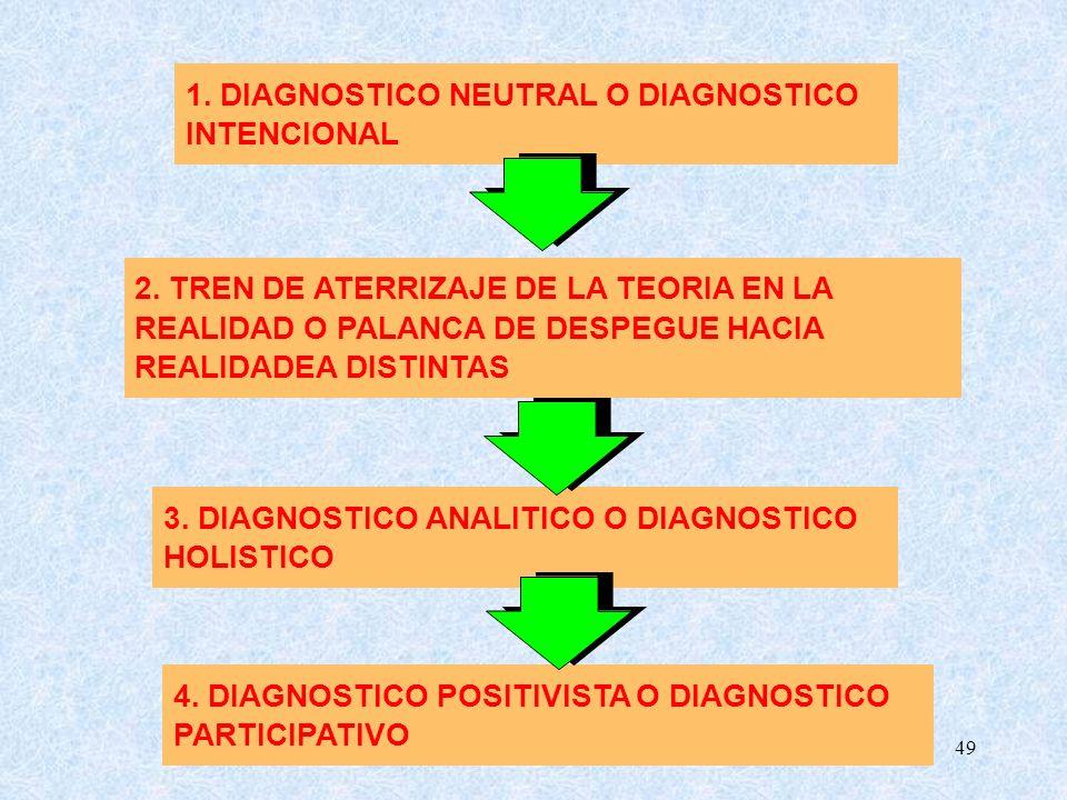 49 1.DIAGNOSTICO NEUTRAL O DIAGNOSTICO INTENCIONAL 2.