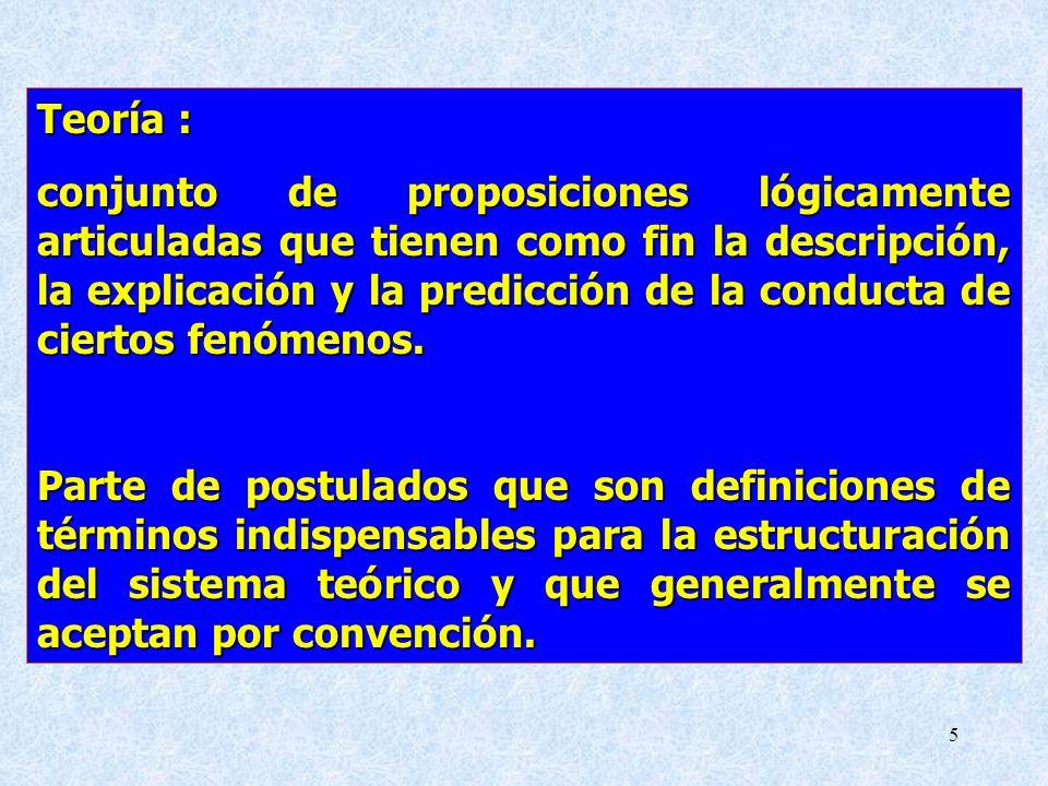 5 Teoría : conjunto de proposiciones lógicamente articuladas que tienen como fin la descripción, la explicación y la predicción de la conducta de ciertos fenómenos.