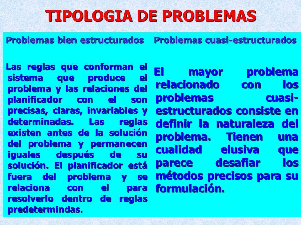 52 TIPOLOGIA DE PROBLEMAS Problemas bien estructurados Las reglas que conforman el sistema que produce el problema y las relaciones del planificador con el son precisas, claras, invariables y determinadas.