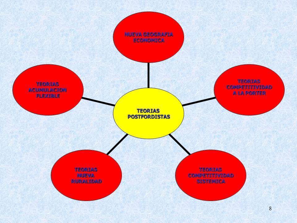 19 EL PLANTEAMIENTO DE JULIAN GOÑI El territorio en cuanto a espacio se asocia a las divisiones subnacionales, a las miradas geográficas, a los espacios de uso, a las divisiones político- administrativas subnacionales, etc., y por lo tanto se asocian a imágenes relacionadas con las intervenciones publico-privada que entienden al territorio como un receptáculo de las mismas.El territorio en cuanto a espacio se asocia a las divisiones subnacionales, a las miradas geográficas, a los espacios de uso, a las divisiones político- administrativas subnacionales, etc., y por lo tanto se asocian a imágenes relacionadas con las intervenciones publico-privada que entienden al territorio como un receptáculo de las mismas.