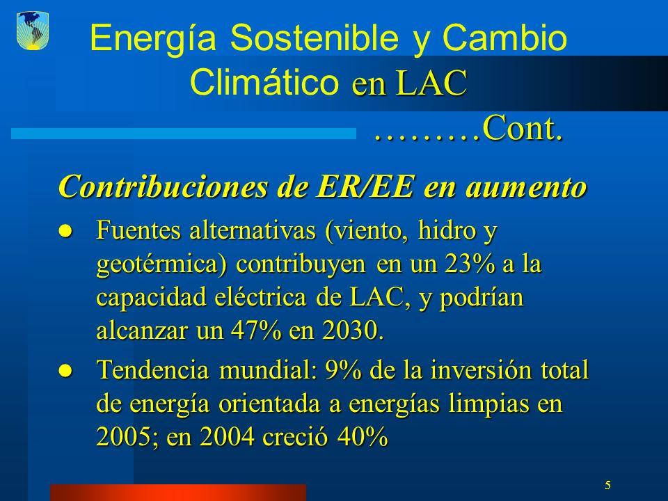 16 Pilar 2: Biocombustibles …….Cont.