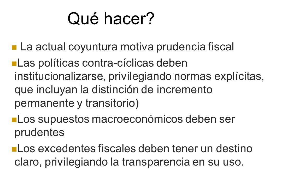 Qué son las políticas contra-cíclicas. Cuál es (son) las variables relevantes?: el gasto público..