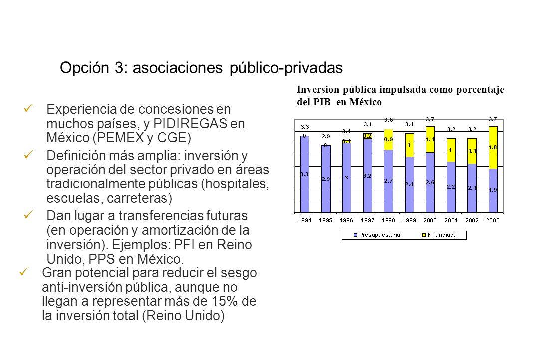Opción 2: reducir coberturas Cobertura institucional de las estadísticas y metas en los informes del FMI Propuesta FMI de excluir empresas gestionadas comercialmente Metas fiscales cubren Gobierno General en Unión Europea, Chile y otros países.