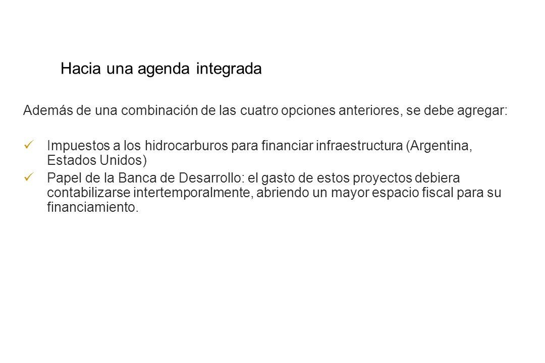 Opción 4: reglas estructurales Superávit estructural de 1% del PIB en Chile Comité de expertos para determinar PIB potencial y precio del cobre de largo plazo Gasto determinado por estimaciones de largo plazo MEFG 2001 Buenas perspectivas futuras; la inversión pública no es tema especial de debate en la agenda política Inversión pública real en Chile