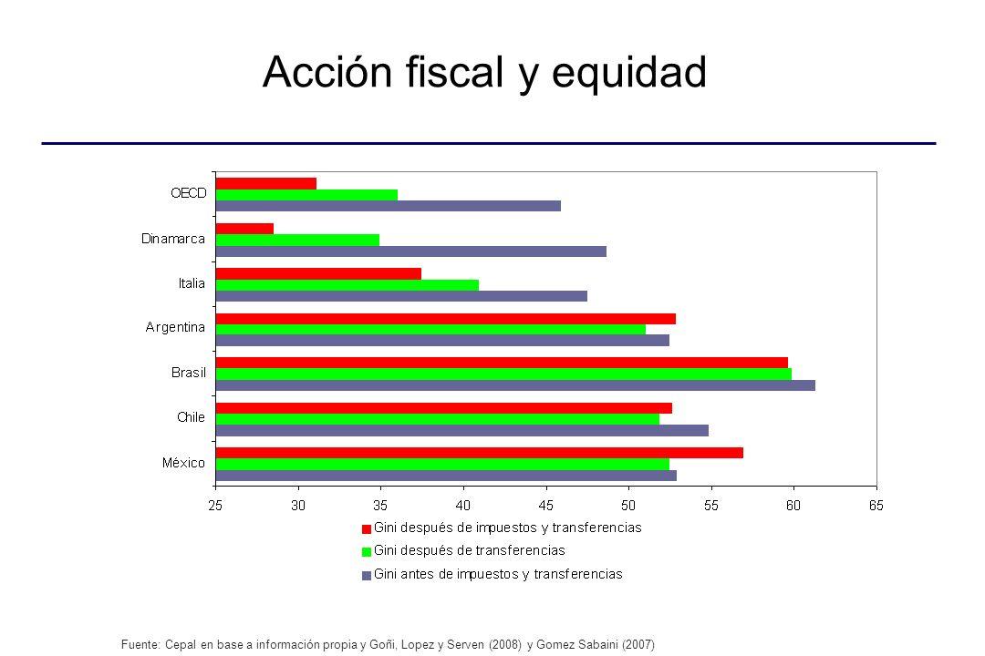 La desigual distribución del ingreso no ha variado América Latina y OCDE: cambios en el coeficiente de Gini, 1990- 2004
