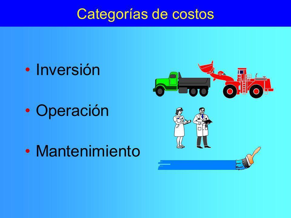 Tipo de evaluación: EvaluaciónAcciónCostosBeneficios Identificar Beneficio - Costo Cuantificar Valorar Identificar Costo eficiencia Cuantificar Valorar X