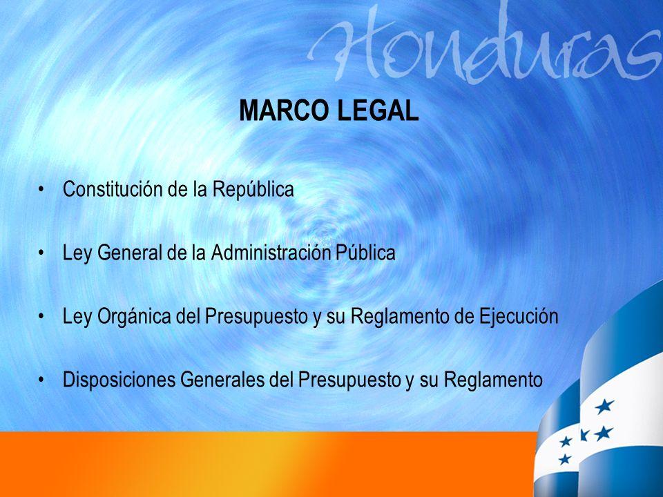 MARCO LEGAL Constitución de la República Ley General de la Administración Pública Ley Orgánica del Presupuesto y su Reglamento de Ejecución Disposicio