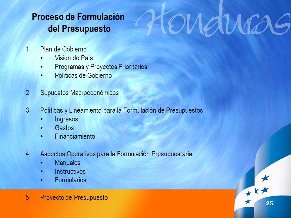 25 Proceso de Formulación del Presupuesto 1.Plan de Gobierno Visión de País Programas y Proyectos Prioritarios Políticas de Gobierno 2.Supuestos Macro