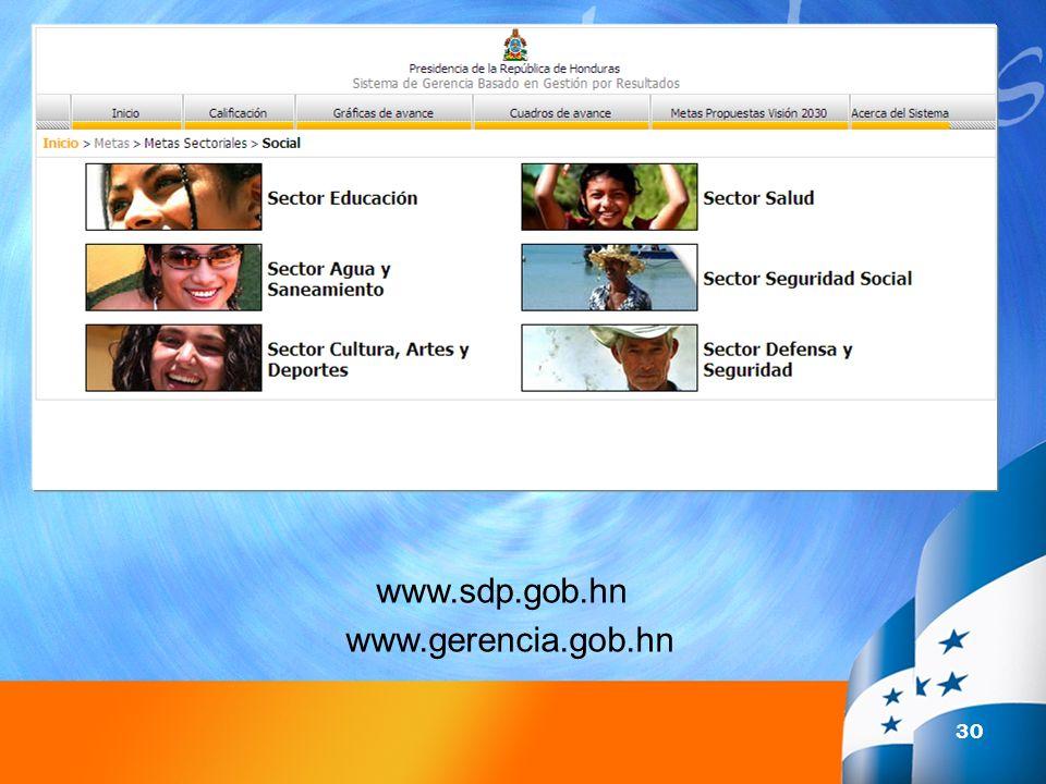 30 www.sdp.gob.hn www.gerencia.gob.hn
