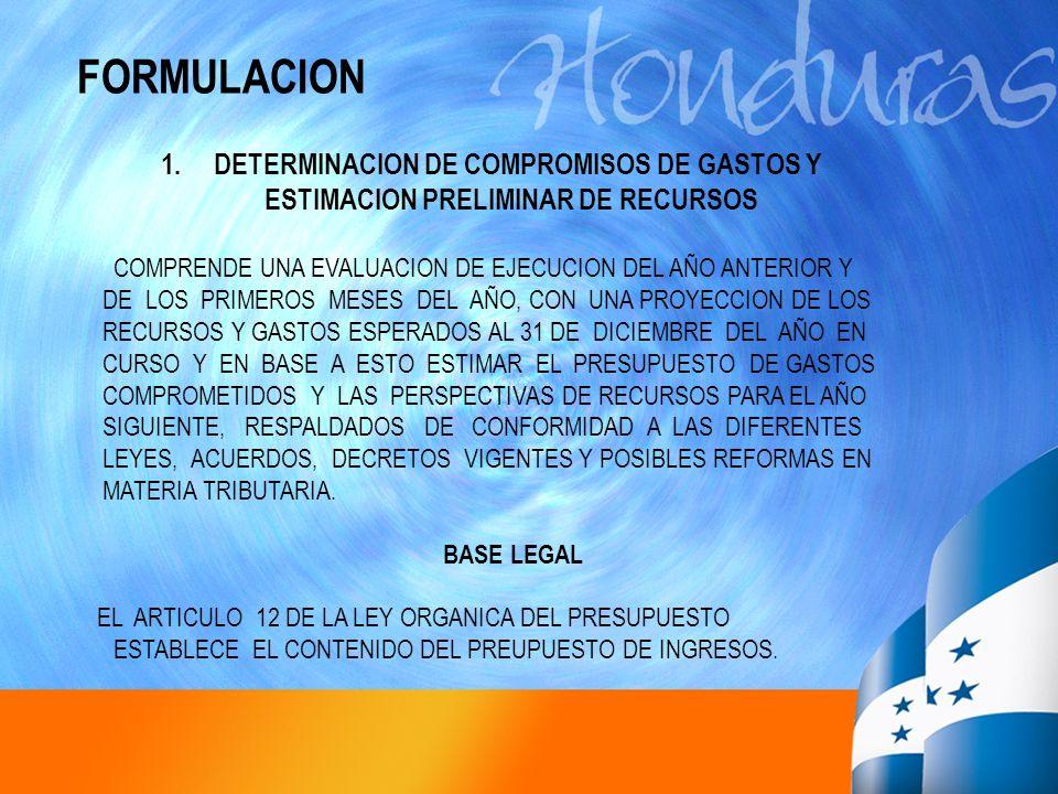 1.DETERMINACION DE COMPROMISOS DE GASTOS Y ESTIMACION PRELIMINAR DE RECURSOS COMPRENDE UNA EVALUACION DE EJECUCION DEL AÑO ANTERIOR Y DE LOS PRIMEROS