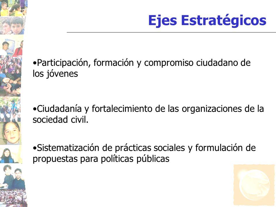 Ejes Estratégicos Participación, formación y compromiso ciudadano de los jóvenes Ciudadanía y fortalecimiento de las organizaciones de la sociedad civ