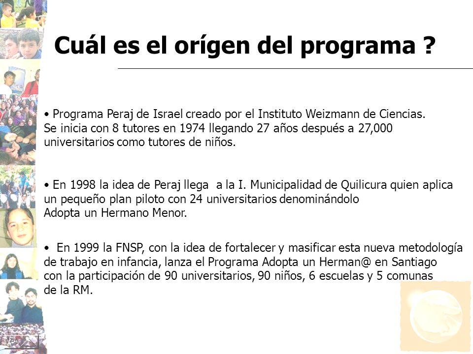 Cuál es el orígen del programa ? En 1999 la FNSP, con la idea de fortalecer y masificar esta nueva metodología de trabajo en infancia, lanza el Progra