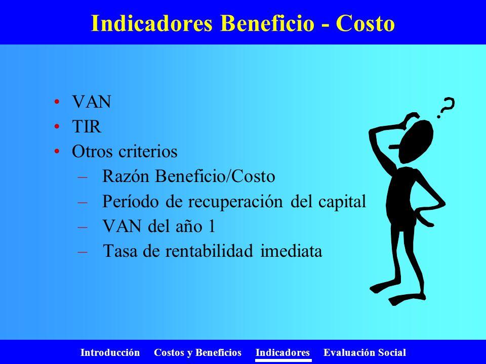 Introducción Costos y Beneficios Indicadores Evaluación Social Valor del dinero en el tiempo Efecto de la inflación: El costo de oportunidad: HoyEn un