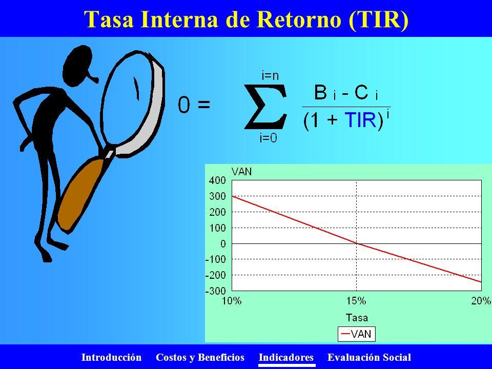 Introducción Costos y Beneficios Indicadores Evaluación Social Valor Actual Neto (VAN) AñoCostos Beneficios Neto(1+r) i V.A. 02500-25001 115010008501.