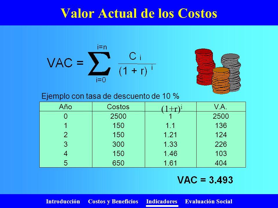Introducción Costos y Beneficios Indicadores Evaluación Social Indicadores Costo - Eficiencia Valor actual de los costos VAC Costo anual equivalente C