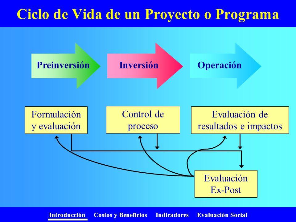 Introducción Costos y Beneficios Indicadores Evaluación Social Evaluación de Proyectos Eduardo Aldunate Experto Área de Políticas Presupuestarias y Ge