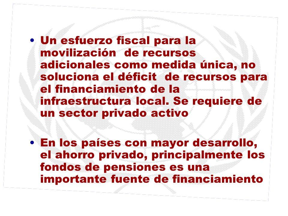 Un esfuerzo fiscal para la movilización de recursos adicionales como medida única, no soluciona el déficit de recursos para el financiamiento de la in
