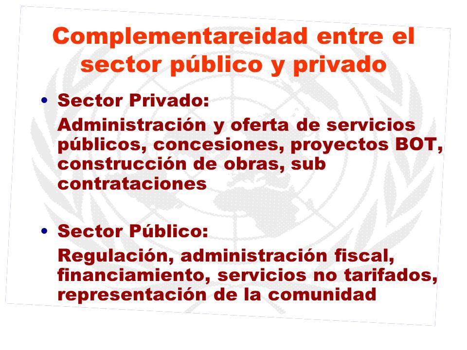 Complementareidad entre el sector público y privado Sector Privado: Administración y oferta de servicios públicos, concesiones, proyectos BOT, constru