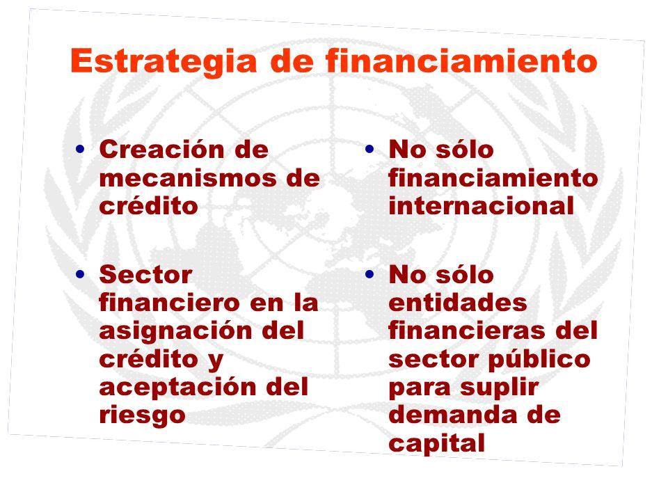 Estrategia de financiamiento Creación de mecanismos de crédito Sector financiero en la asignación del crédito y aceptación del riesgo No sólo financia