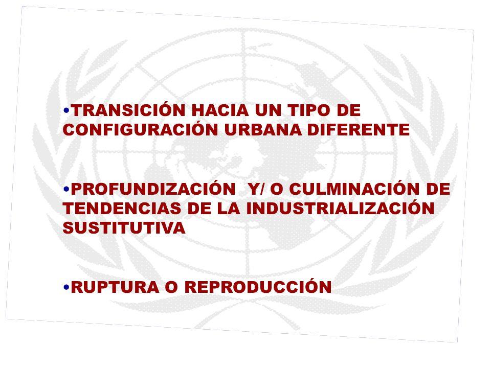TRANSICIÓN HACIA UN TIPO DE CONFIGURACIÓN URBANA DIFERENTE PROFUNDIZACIÓN Y/ O CULMINACIÓN DE TENDENCIAS DE LA INDUSTRIALIZACIÓN SUSTITUTIVA RUPTURA O