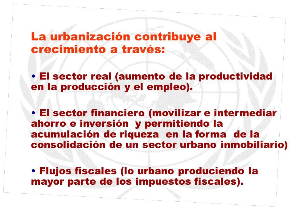 La urbanización contribuye al crecimiento a través: El sector real (aumento de la productividad en la producción y el empleo). El sector financiero (m