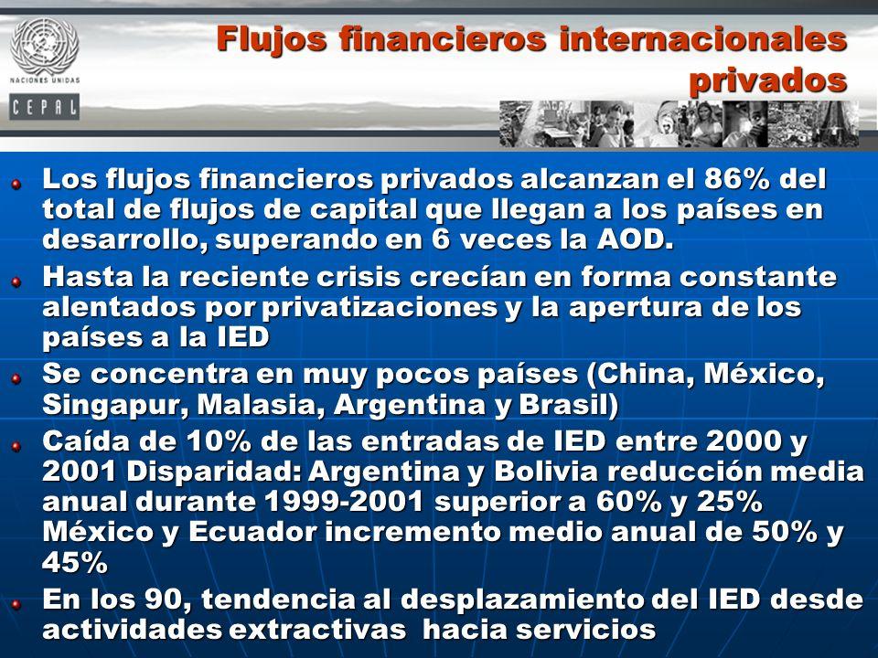 Flujos financieros internacionales privados Los flujos financieros privados alcanzan el 86% del total de flujos de capital que llegan a los países en