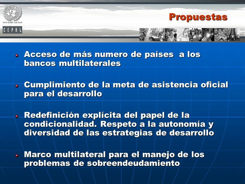 Propuestas Acceso de más numero de países a los bancos multilaterales Cumplimiento de la meta de asistencia oficial para el desarrollo Redefinición ex