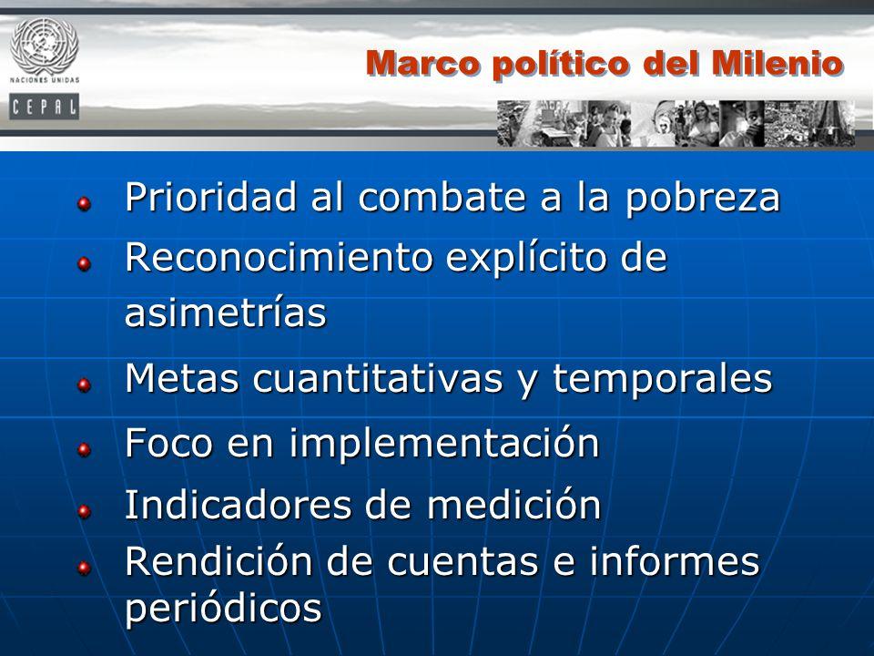 Marco político del Milenio Prioridad al combate a la pobreza Reconocimiento explícito de asimetrías Metas cuantitativas y temporales Foco en implement