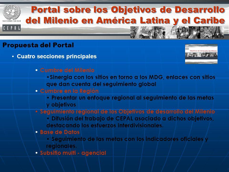 Portal sobre los Objetivos de Desarrollo del Milenio en América Latina y el Caribe Propuesta del Portal Cuatro secciones principales Cumbre del Mileni