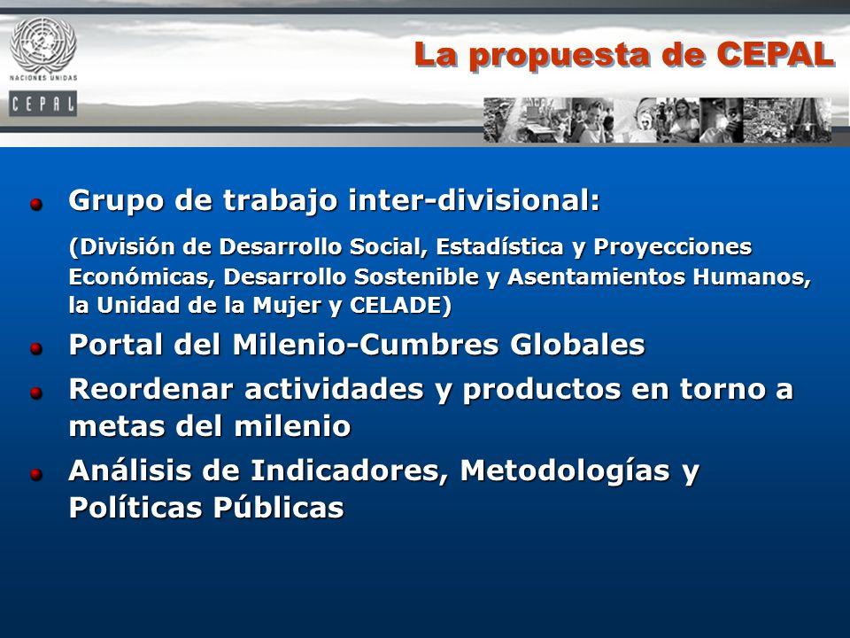 Grupo de trabajo inter-divisional: (División de Desarrollo Social, Estadística y Proyecciones Económicas, Desarrollo Sostenible y Asentamientos Humano