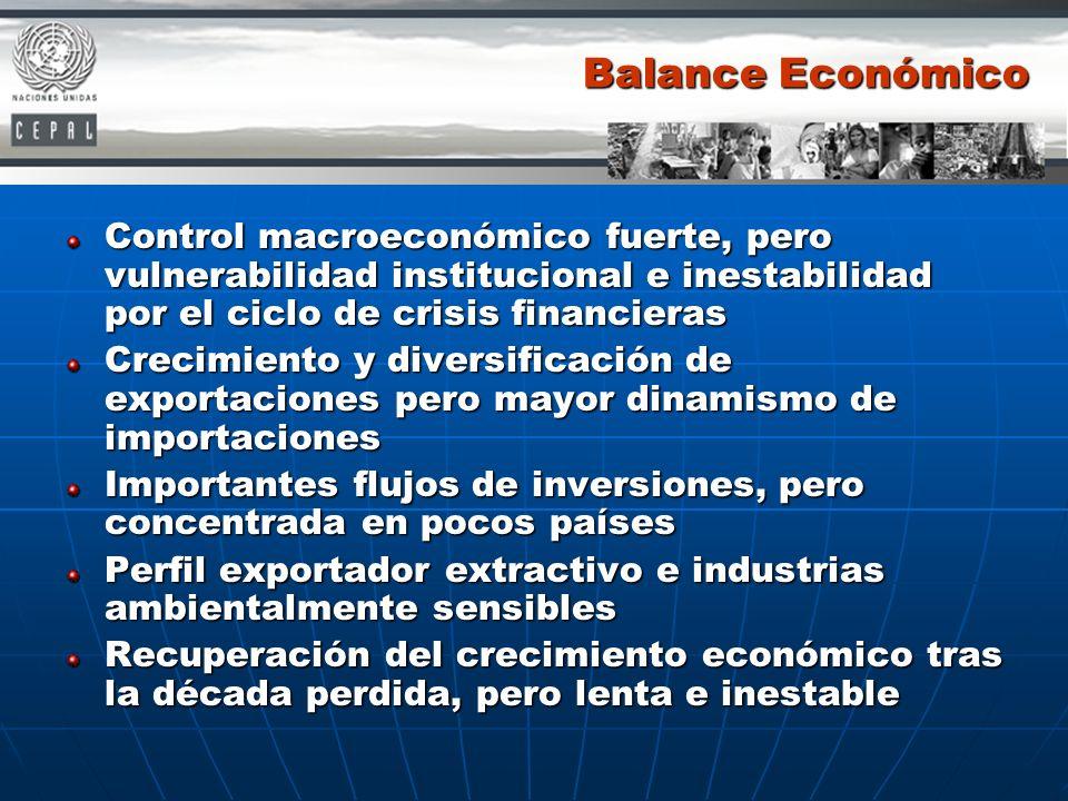 Balance Económico Control macroeconómico fuerte, pero vulnerabilidad institucional e inestabilidad por el ciclo de crisis financieras Crecimiento y di