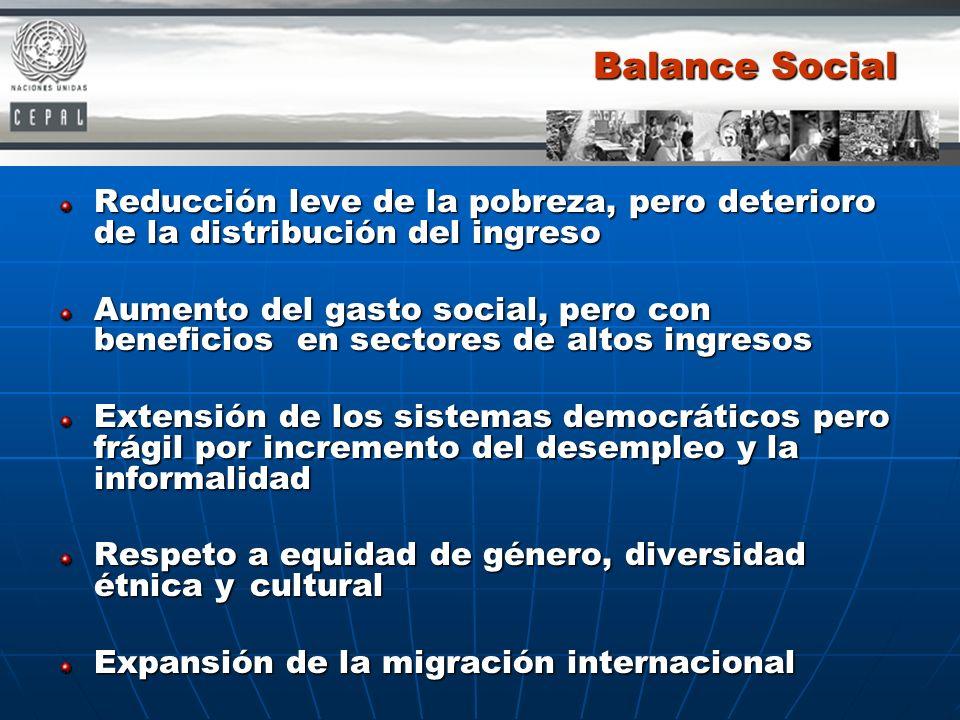 Balance Social Reducción leve de la pobreza, pero deterioro de la distribución del ingreso Aumento del gasto social, pero con beneficios en sectores d