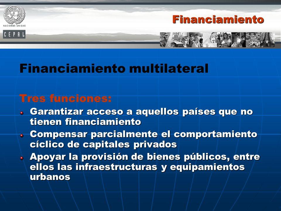 Financiamiento Financiamiento multilateral Tres funciones: Garantizar acceso a aquellos países que no tienen financiamiento Compensar parcialmente el