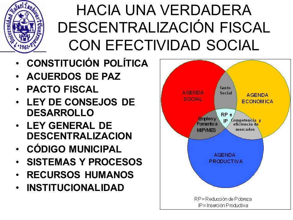 15 HACIA UNA VERDADERA DESCENTRALIZACIÓN FISCAL CON EFECTIVIDAD SOCIAL CONSTITUCIÓN POLÍTICA ACUERDOS DE PAZ PACTO FISCAL LEY DE CONSEJOS DE DESARROLL